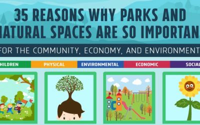 35 Reasons Why Parks & Natural Spaces Are Important
