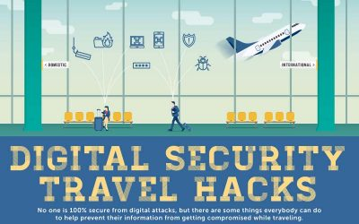 Digital Security Travel Hacks