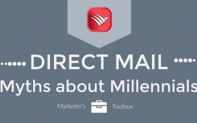 Millennials and Direct Mail