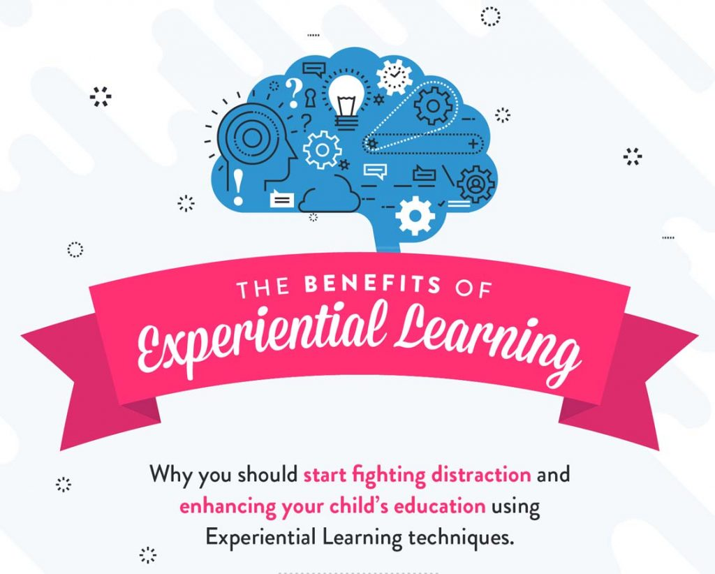 the benefit of learning from past experiences What are the benefits to students theory that begins with the experiences of the learner lewin's formula for learning describes human behavior as a function.