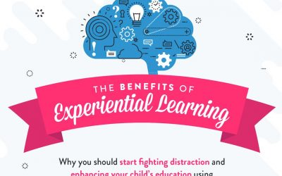 The Benefits of Experiential Learning