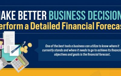 Make Better Business Decisions – Perform a Detailed Financial Forecast