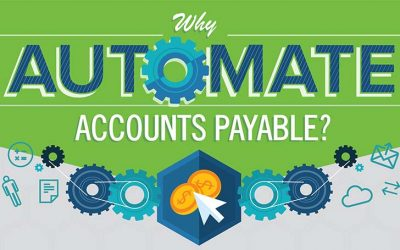 Why Automate Accounts Payable?