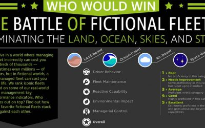 The Battle of the Fictional Fleets