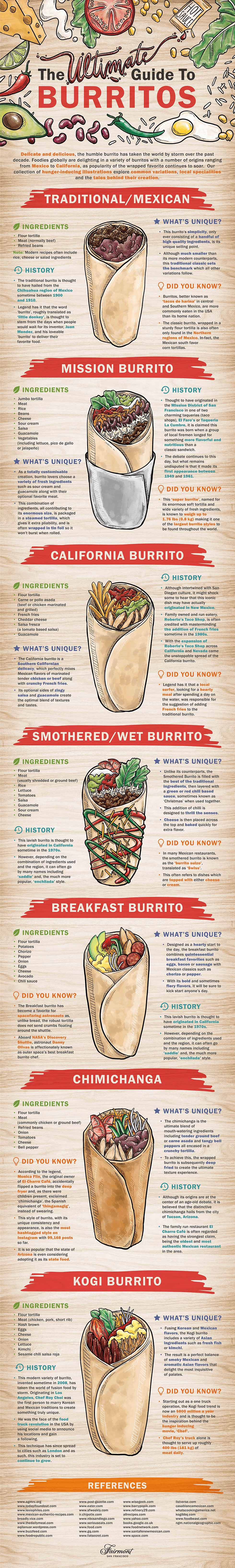 Ultimate Guide To Burritos