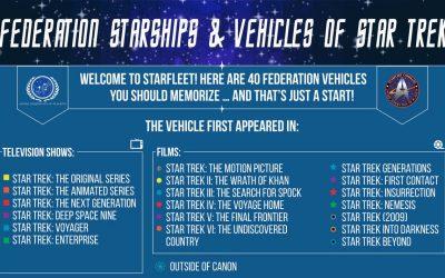 Federation Starships & Vehicles of Star Trek