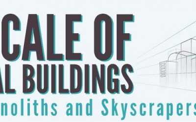 The Scale of Fictional Buildings