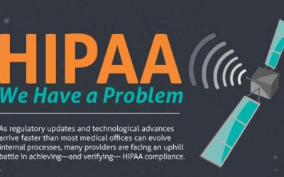 HIPAA, We Have a Problem