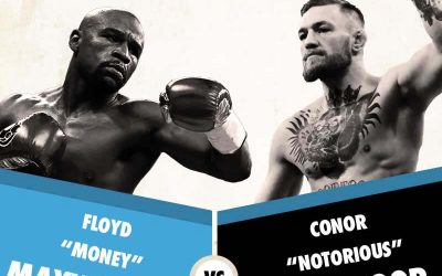 Mayweather Vs McGregor Preview