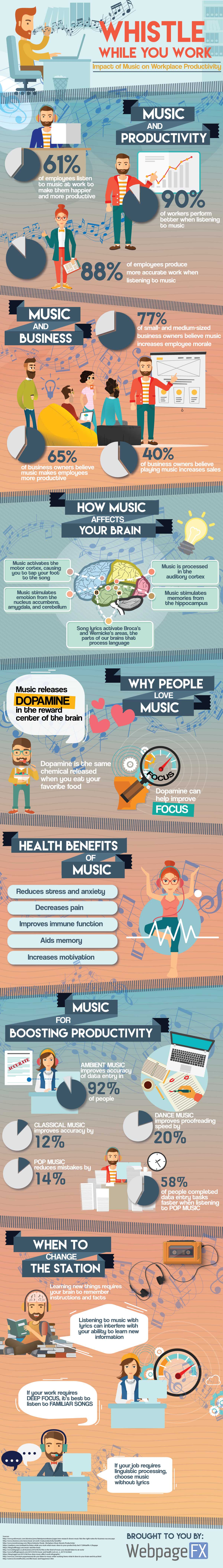 the impact of music on the Music is a powerful thing, and when we understand its significance, it can bring dramatic changes both positive and negative into our lives.