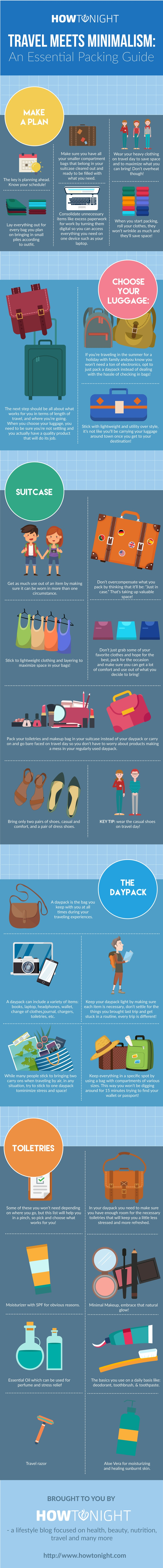 Travel Meets Minimalism: An Essential Packing Guide