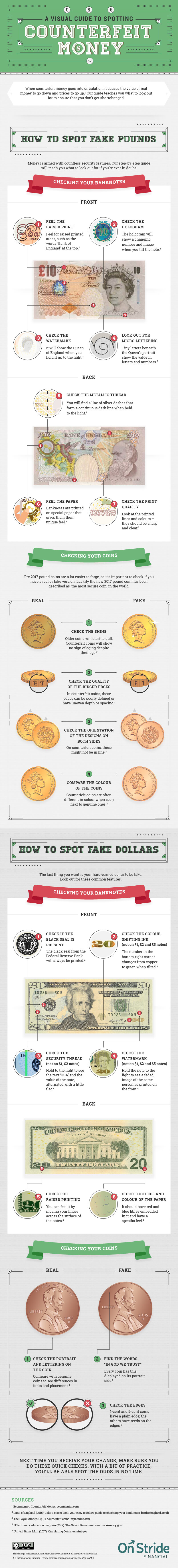 How To Spot Counterfeit Money: A Visual Guide