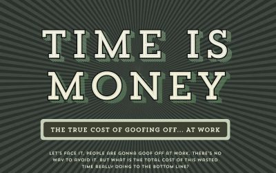 Time is Money: The True Cost of Goofing Off At Work