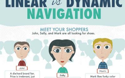 How Category Navigation Affects Ecommerce Shopping
