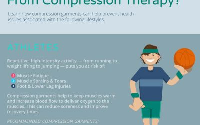 Can You Benefit From Compression Therapy?