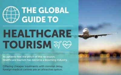 Global Guide to Healthcare Tourism