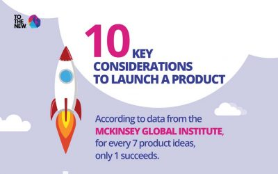 10 Key Considerations to Launch a Product