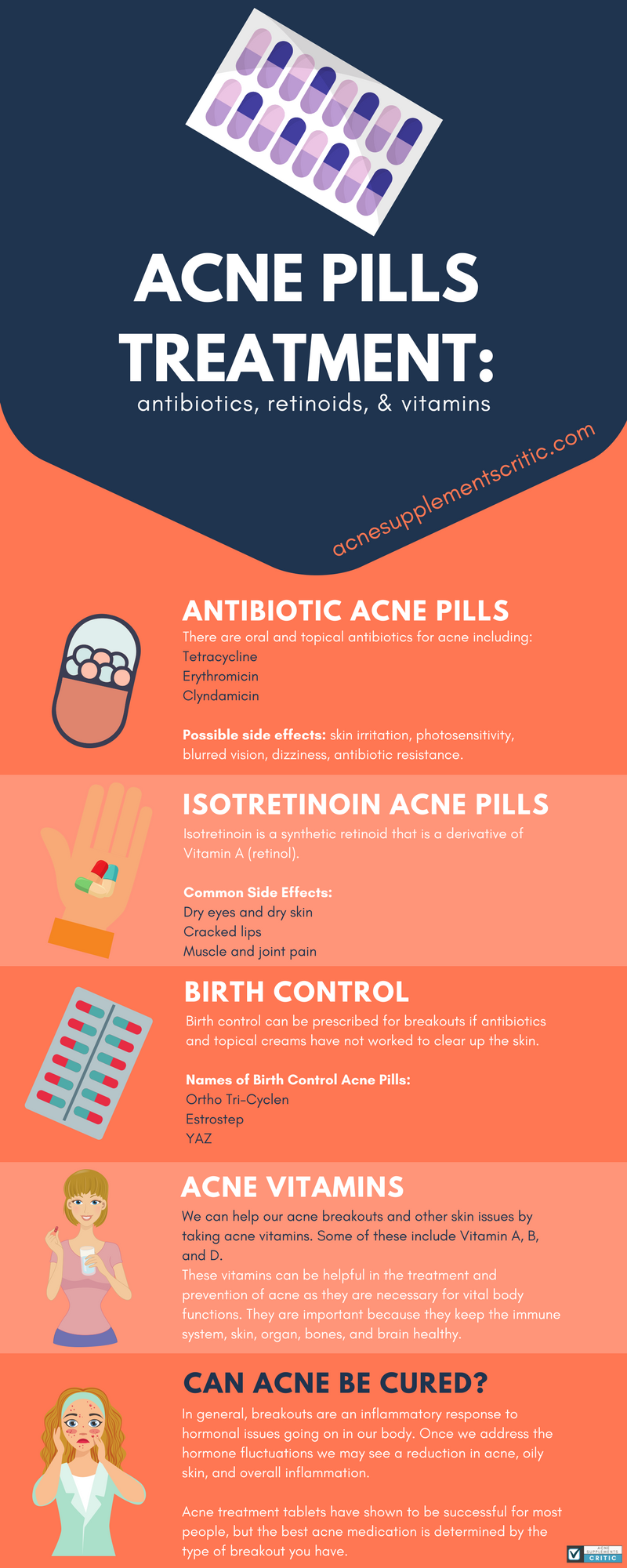 Acne Pills Treatment: Antibiotics, Retinoids, & Vitamins