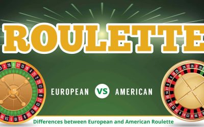 Differences Between European and American Roulette