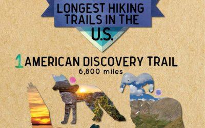 10 Longest Hiking Trails in the U.S.