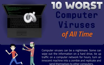 The 10 Worst Computer Viruses of All Time