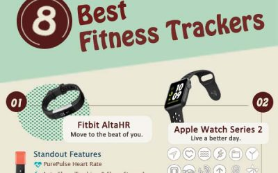 8 Best Fitness Trackers