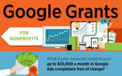 The All-Inclusive Guide to Google Grants for Nonprofits