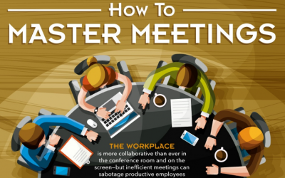 How To Master Meetings