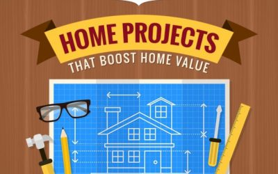 Home Projects That Boost Home Value