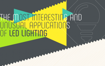 Most Interesting and Unusual Applications of LED Lighting