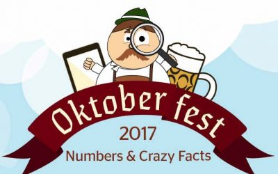 Oktoberfest 2017: Numbers & Crazy Lost Objects