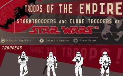 Stormtroopers & Clone Troopers of Star Wars
