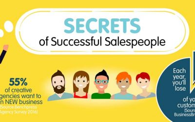 Secrets of Successful Salespeople
