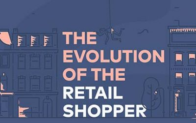The Evolution of the Retail Shopper