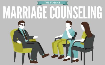 The State of Marriage Counseling