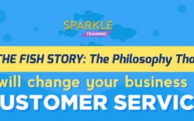 Philosophy That Will Change Your Business Customer Service