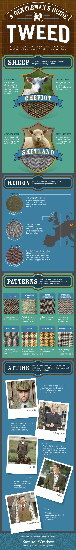 A Gentleman's Guide to Tweed