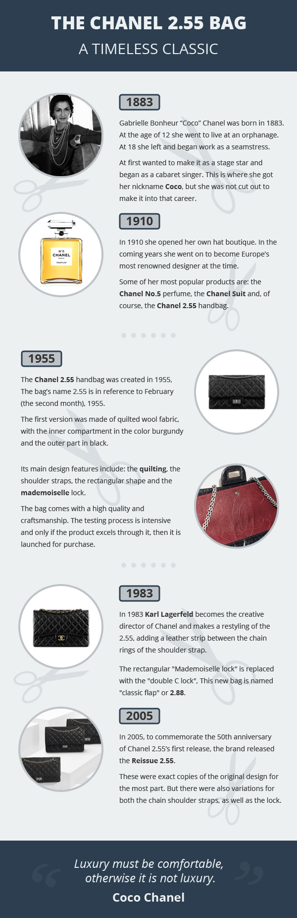 History of the Chanel 2.55 Handbag