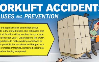Forklift Accidents – Causes and Prevention