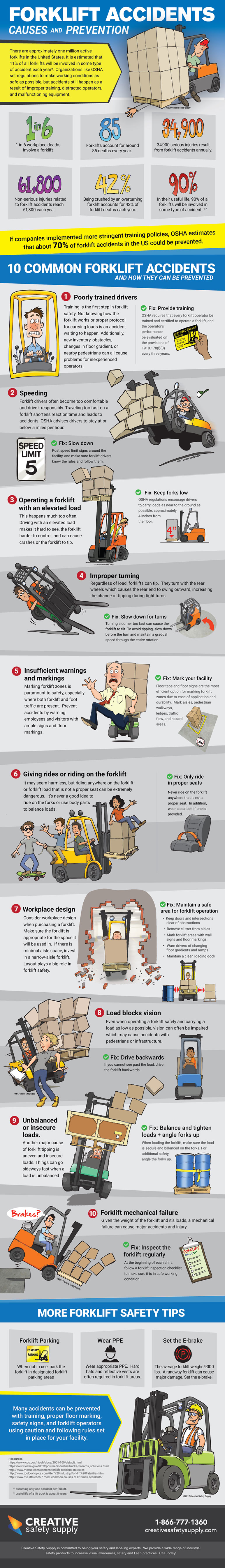 Forklift Accidents - Causes and Prevention