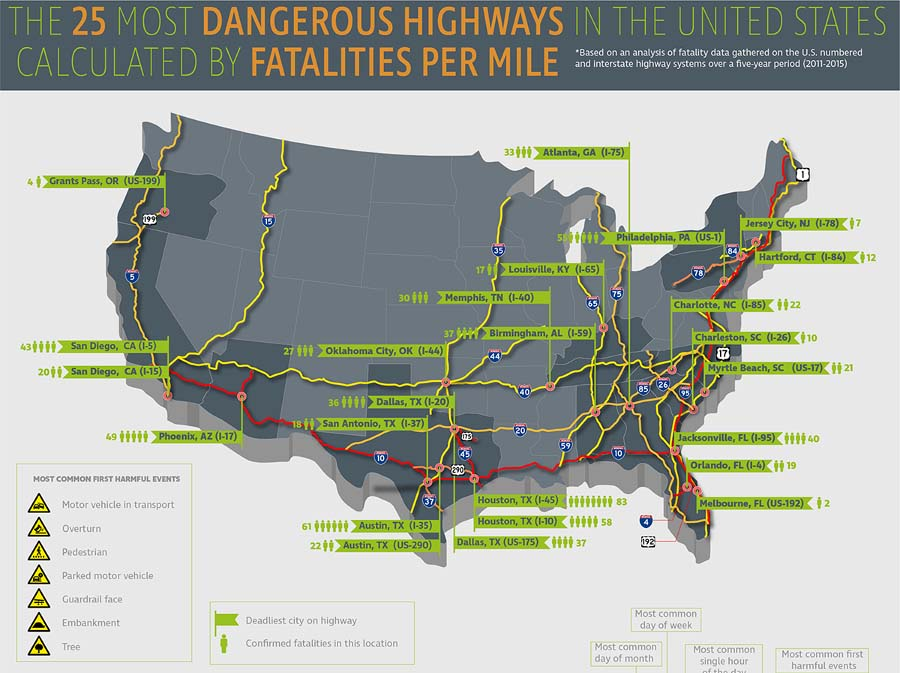 The 25 Most Dangerous Highways In The United States Infographic