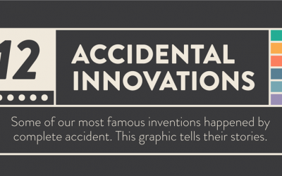 12 Famous Accidental Innovations