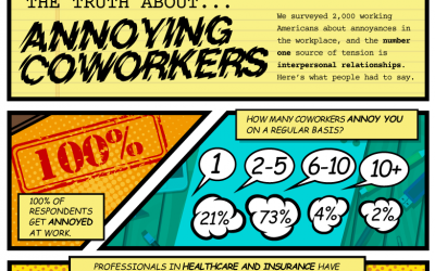 The Truth About Annoying Coworkers