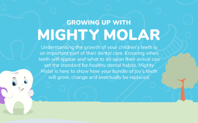 Growing Up With Mighty Molar