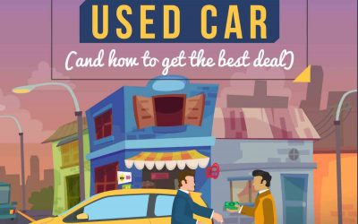 Why You Should Buy a Used Car