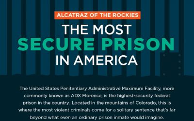 Alcatraz of the Rockies: The Most Secure Prison in America