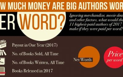 How Much Money Are Big Authors Worth Per Word?