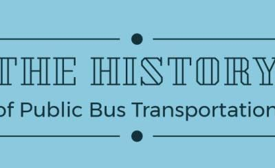 The History of Public Transportation