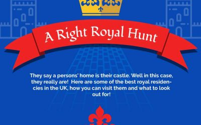 Royal Residencies