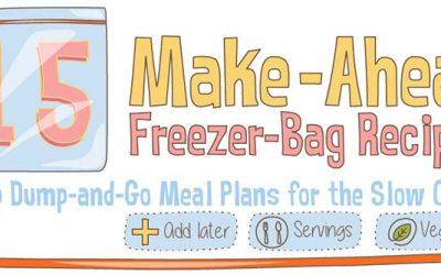 15 Make-Ahead Freezer-Bag Meals